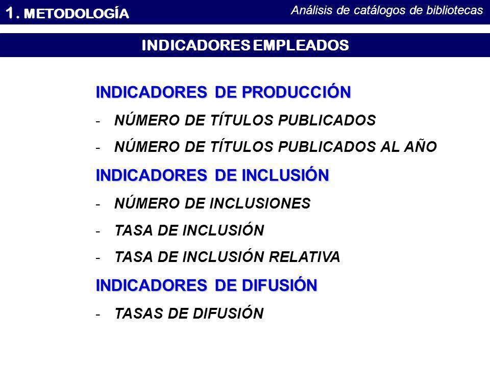 1. METODOLOGÍA Análisis de catálogos de bibliotecas INDICADORES EMPLEADOS INDICADORES DE PRODUCCIÓN -NÚMERO DE TÍTULOS PUBLICADOS -NÚMERO DE TÍTULOS P