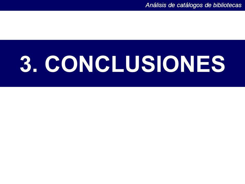 3. CONCLUSIONES Análisis de catálogos de bibliotecas
