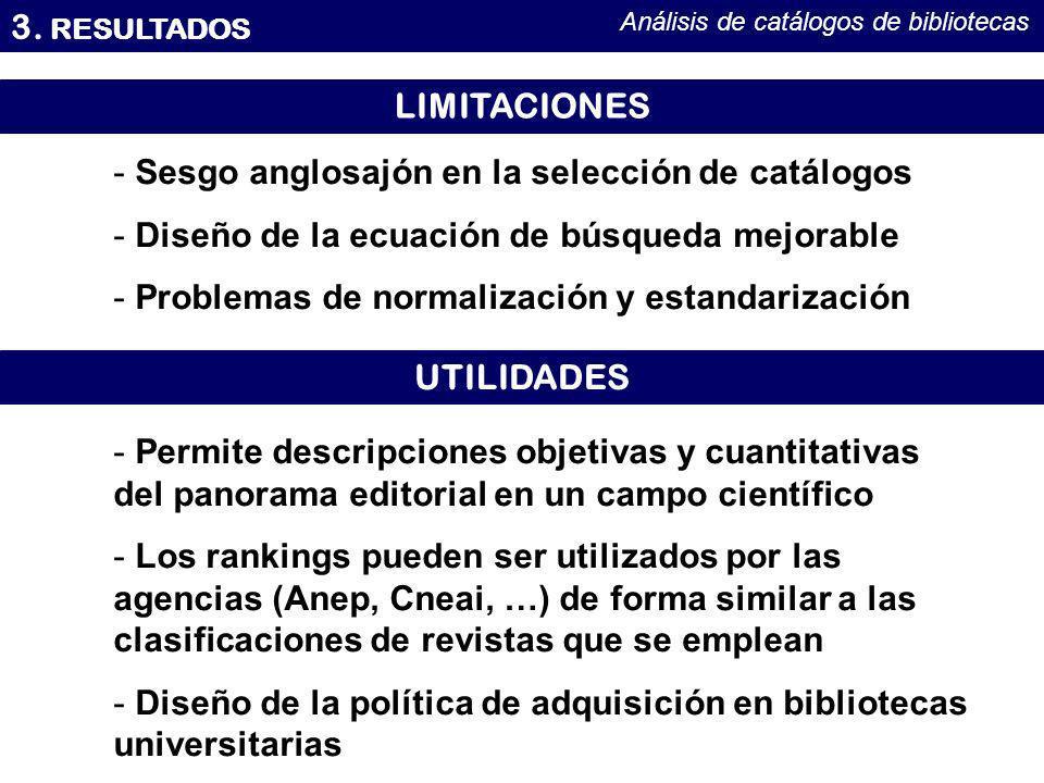 3. RESULTADOS Análisis de catálogos de bibliotecas LIMITACIONES UTILIDADES - Sesgo anglosajón en la selección de catálogos - Diseño de la ecuación de