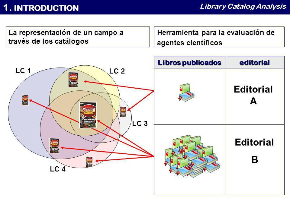 La representación de un campo a través de los catálogos 1. INTRODUCTION Library Catalog Analysis Editorial A Editorial B Herramienta para la evaluació