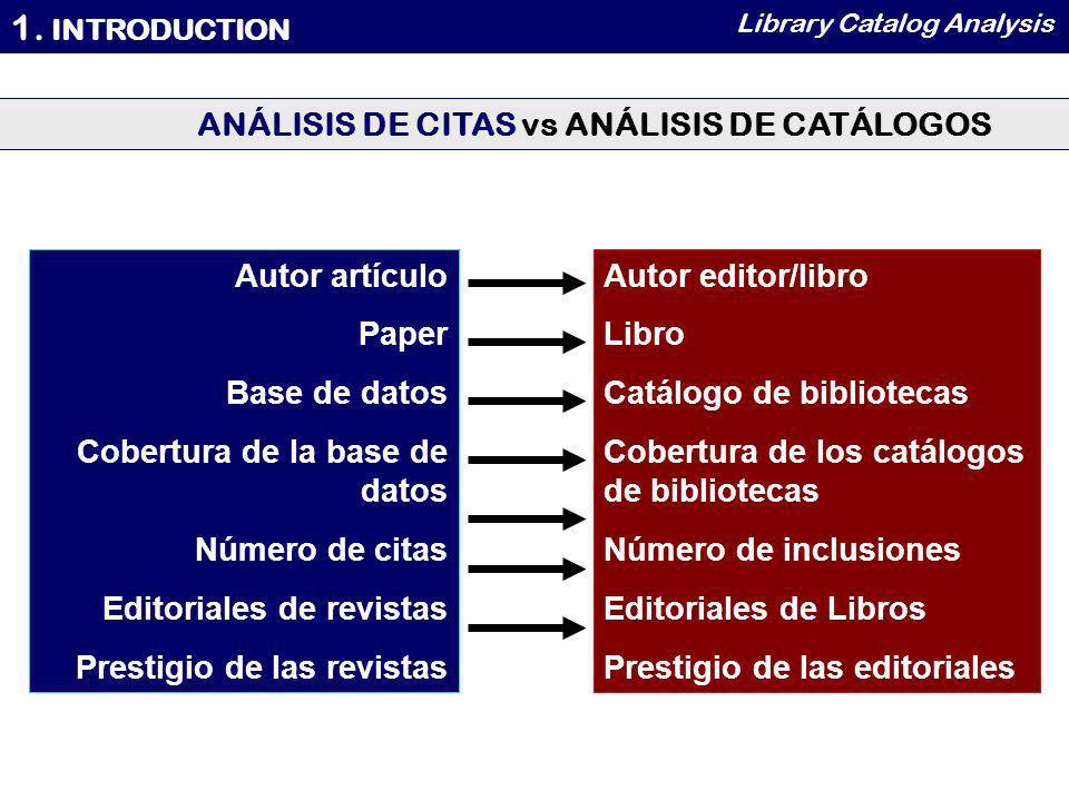 1. INTRODUCTION Autor artículo Paper Base de datos Cobertura de la base de datos Número de citas Editoriales de revistas Prestigio de las revistas Aut