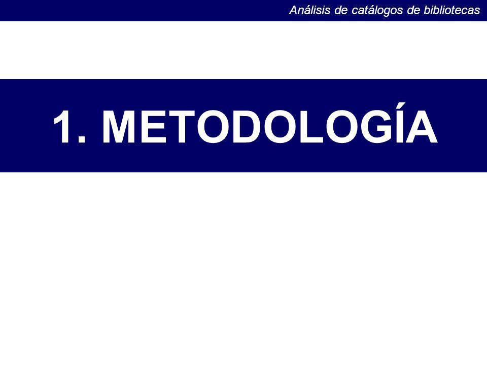 1. METODOLOGÍA Análisis de catálogos de bibliotecas