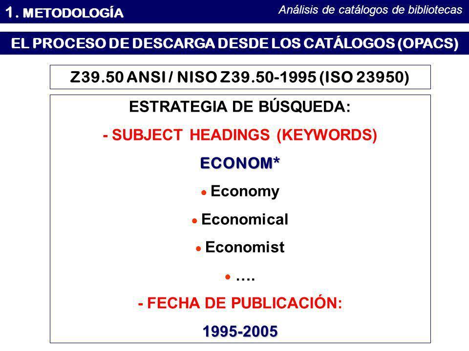 1. METODOLOGÍA Análisis de catálogos de bibliotecas Z39.50 ANSI / NISO Z39.50-1995 (ISO 23950) ESTRATEGIA DE BÚSQUEDA: - SUBJECT HEADINGS (KEYWORDS)EC