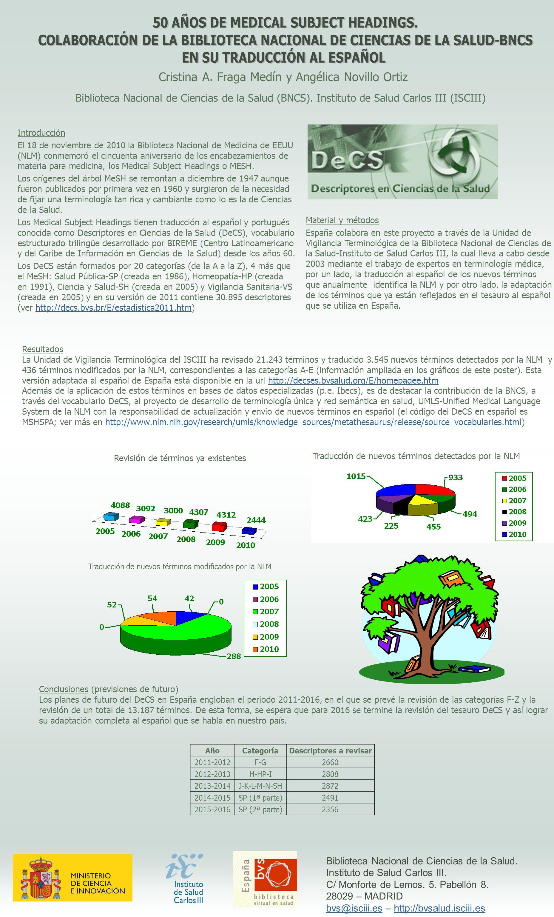 Cristina A. Fraga Medín y Angélica Novillo Ortiz Biblioteca Nacional de Ciencias de la Salud (BNCS). Instituto de Salud Carlos III (ISCIII) Biblioteca