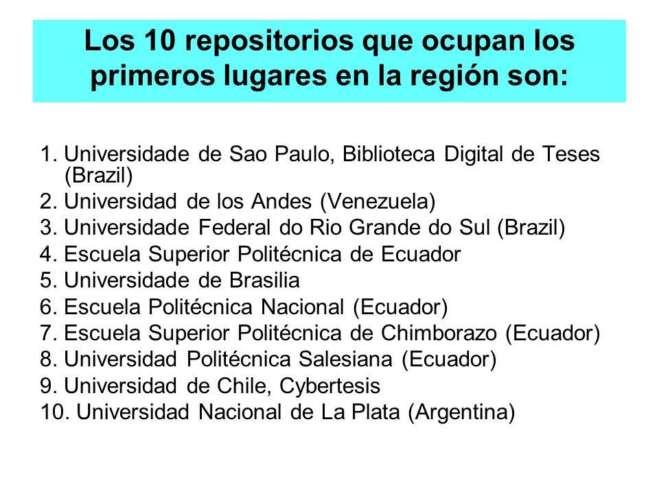 Los 10 repositorios que ocupan los primeros lugares en la región son: 1. Universidade de Sao Paulo, Biblioteca Digital de Teses (Brazil) 2. Universida