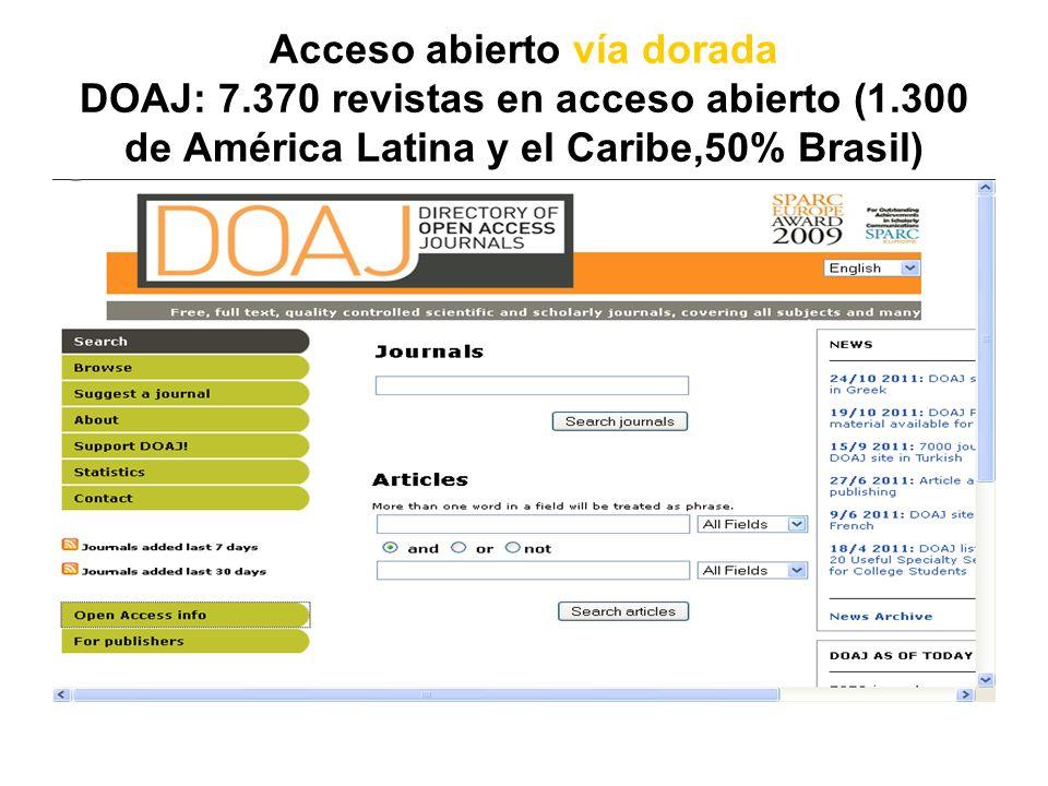 Acceso abierto vía dorada DOAJ: 7.370 revistas en acceso abierto (1.300 de América Latina y el Caribe,50% Brasil)