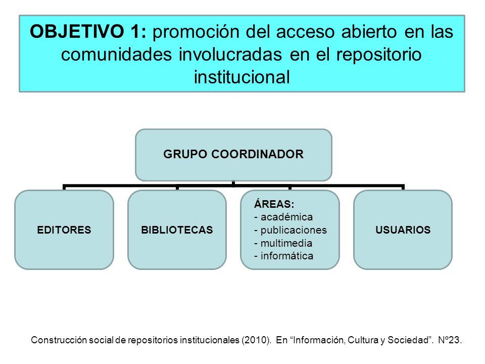 Construcción social de repositorios institucionales (2010). En Información, Cultura y Sociedad. Nº23. OBJETIVO 1: promoción del acceso abierto en las