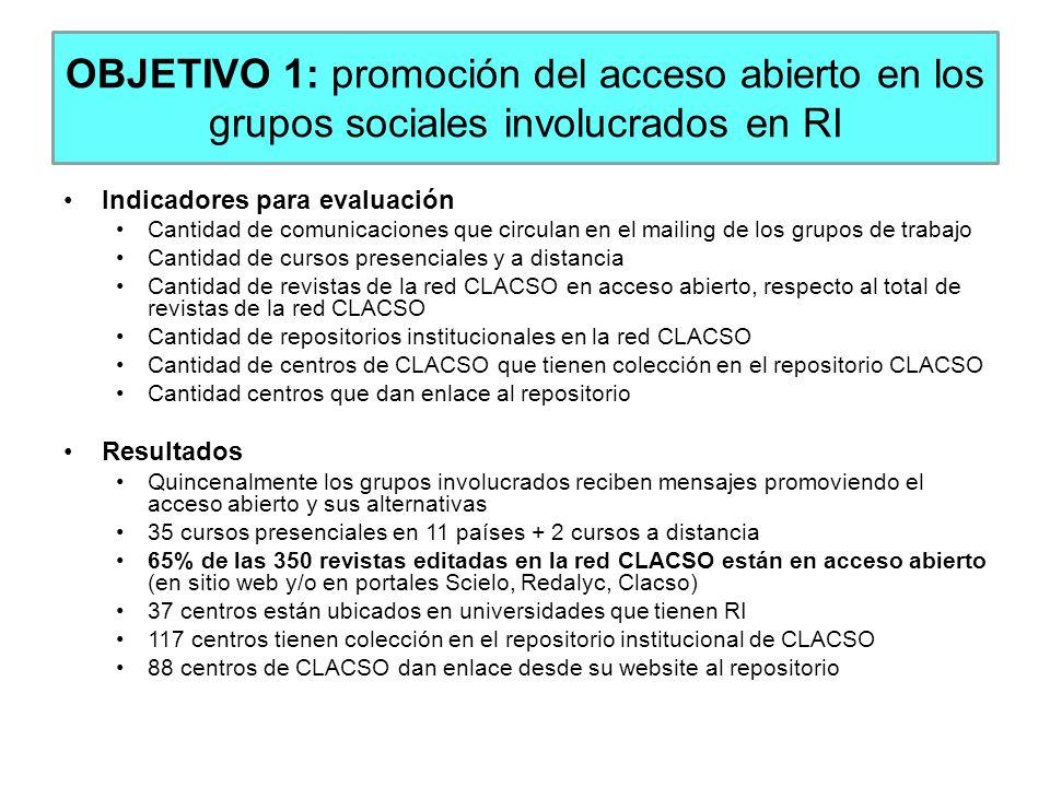 Indicadores para evaluación Cantidad de comunicaciones que circulan en el mailing de los grupos de trabajo Cantidad de cursos presenciales y a distanc