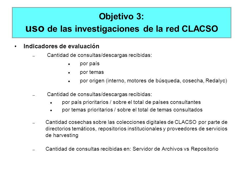 Objetivo 3: uso de las investigaciones de la red CLACSO Indicadores de evaluación Cantidad de consultas/descargas recibidas: por país por temas por or