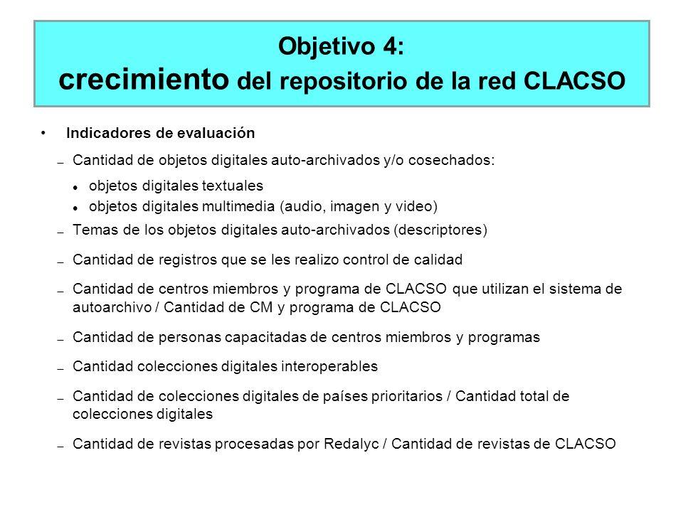Objetivo 4: crecimiento del repositorio de la red CLACSO Indicadores de evaluación Cantidad de objetos digitales auto-archivados y/o cosechados: objet