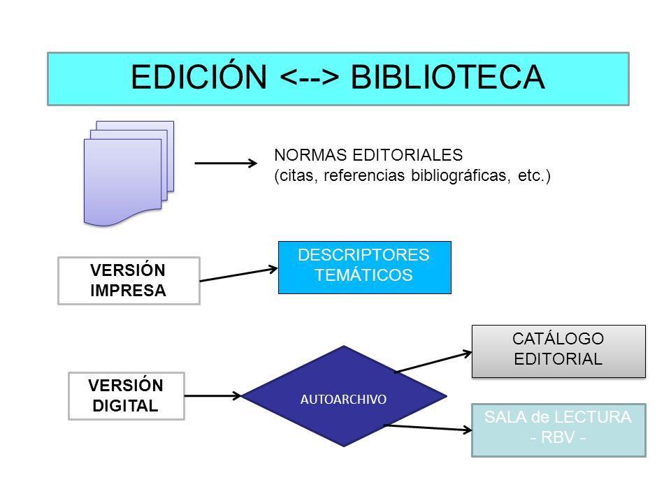 EDICIÓN BIBLIOTECA NORMAS EDITORIALES (citas, referencias bibliográficas, etc.) VERSIÓN IMPRESA VERSIÓN DIGITAL DESCRIPTORES TEMÁTICOS CATÁLOGO EDITOR