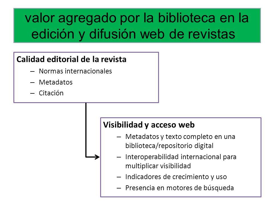 valor agregado por la biblioteca en la edición y difusión web de revistas Calidad editorial de la revista – Normas internacionales – Metadatos – Citac