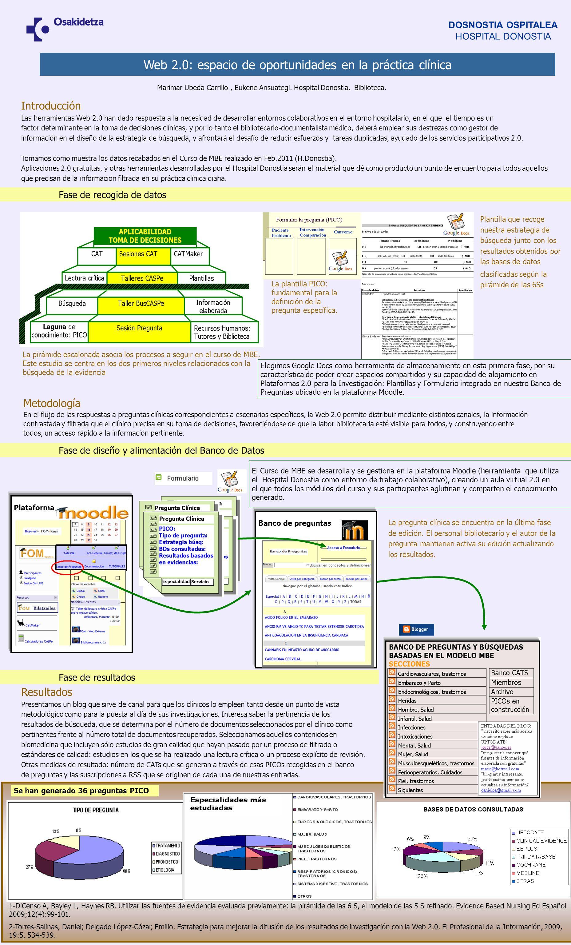DOSNOSTIA OSPITALEA HOSPITAL DONOSTIA Web 2.0: espacio de oportunidades en la práctica clínica Marimar Ubeda Carrillo, Eukene Ansuategi. Hospital Dono