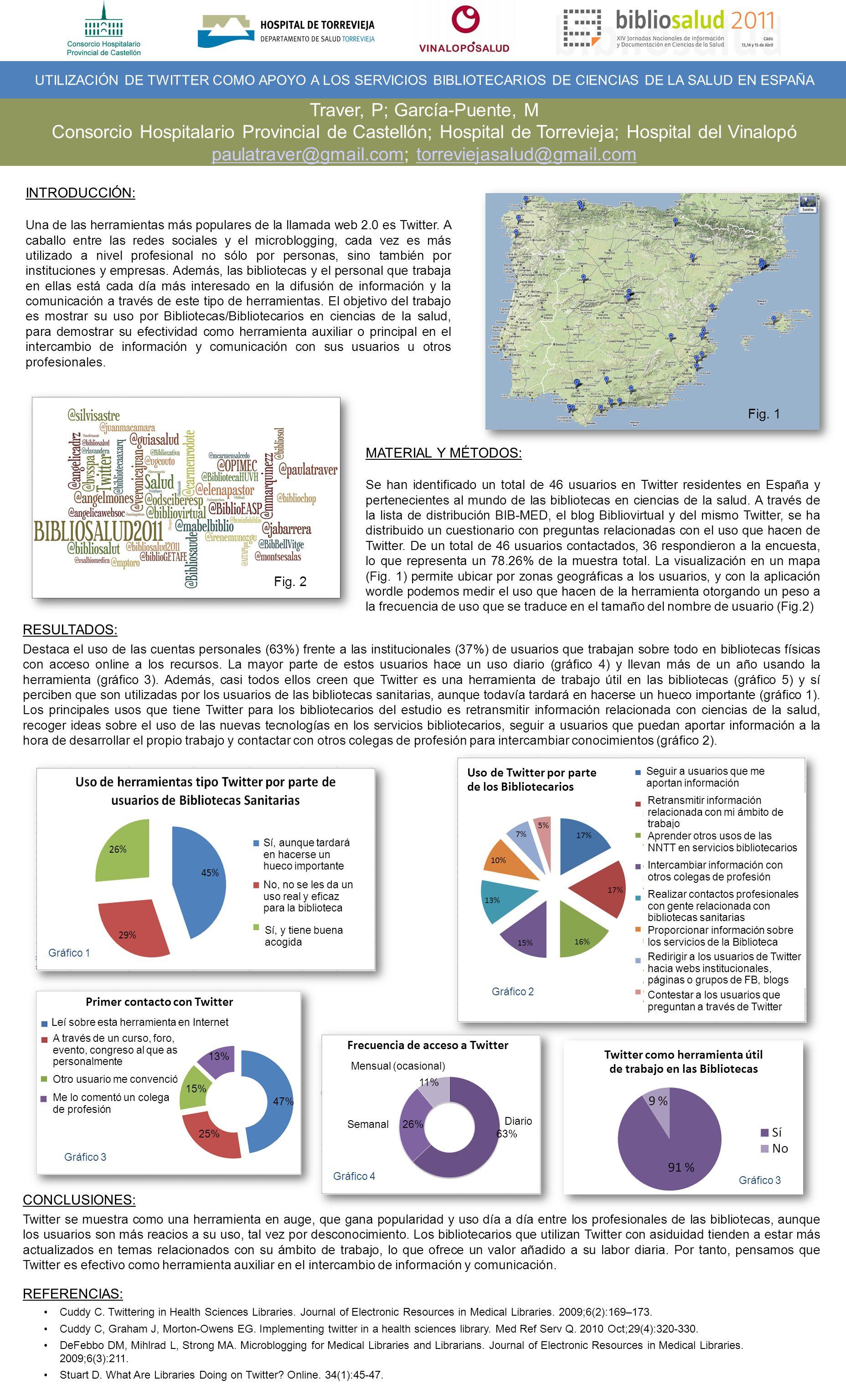 Traver, P; García-Puente, M Consorcio Hospitalario Provincial de Castellón; Hospital de Torrevieja; Hospital del Vinalopó paulatraver@gmail.compaulatraver@gmail.com; torreviejasalud@gmail.comtorreviejasalud@gmail.com UTILIZACIÓN DE TWITTER COMO APOYO A LOS SERVICIOS BIBLIOTECARIOS DE CIENCIAS DE LA SALUD EN ESPAÑA INTRODUCCIÓN: Una de las herramientas más populares de la llamada web 2.0 es Twitter.