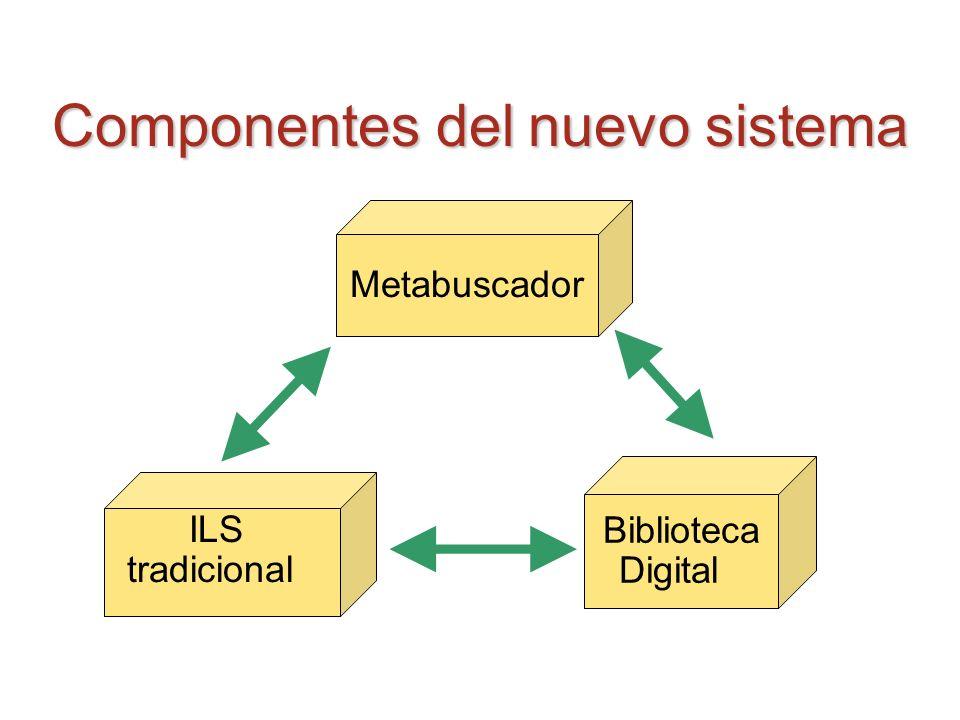 Componentes del nuevo sistema Metabuscador Biblioteca Digital ILS tradicional