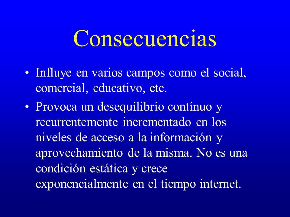 Consecuencias Influye en varios campos como el social, comercial, educativo, etc. Provoca un desequilibrio contínuo y recurrentemente incrementado en