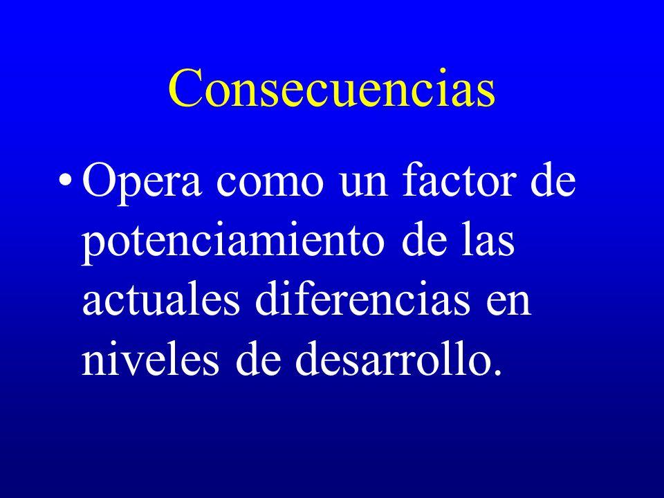 Consecuencias Opera como un factor de potenciamiento de las actuales diferencias en niveles de desarrollo.