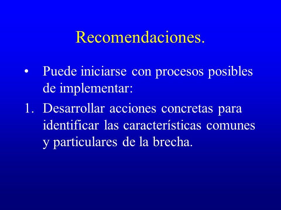 Recomendaciones. Puede iniciarse con procesos posibles de implementar: 1.Desarrollar acciones concretas para identificar las características comunes y