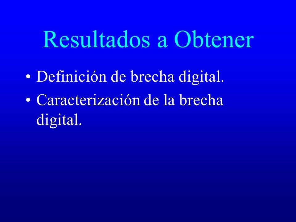 Resultados a Obtener Definición de brecha digital. Caracterización de la brecha digital.