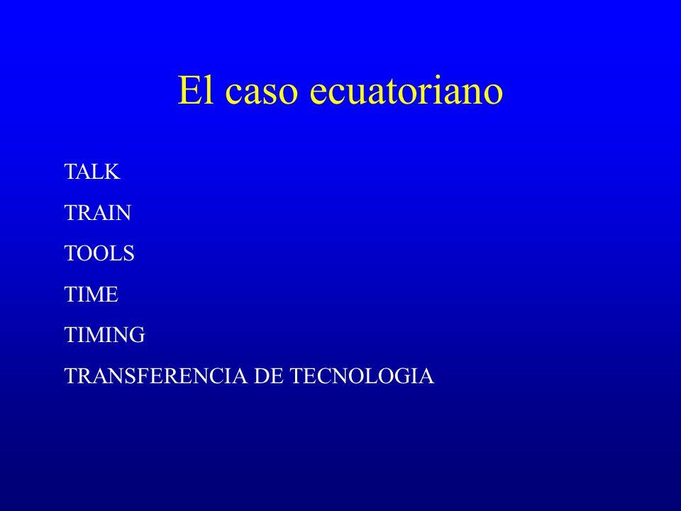 El caso ecuatoriano TALK TRAIN TOOLS TIME TIMING TRANSFERENCIA DE TECNOLOGIA