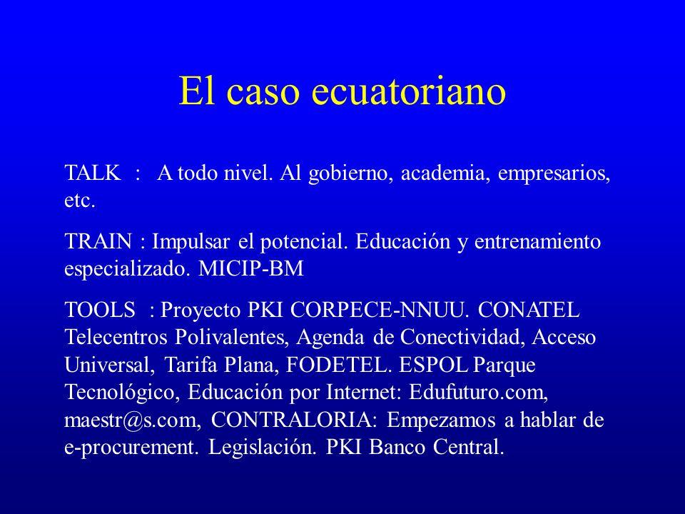 El caso ecuatoriano TALK : A todo nivel. Al gobierno, academia, empresarios, etc. TRAIN : Impulsar el potencial. Educación y entrenamiento especializa