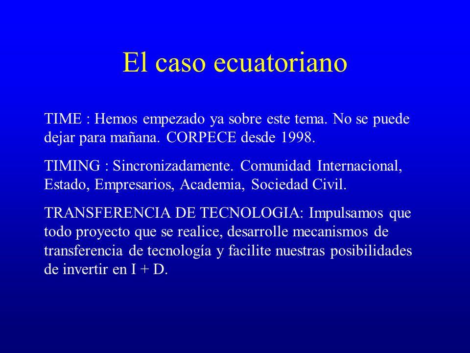 El caso ecuatoriano TIME : Hemos empezado ya sobre este tema. No se puede dejar para mañana. CORPECE desde 1998. TIMING : Sincronizadamente. Comunidad