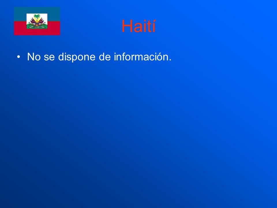Haití No se dispone de información.