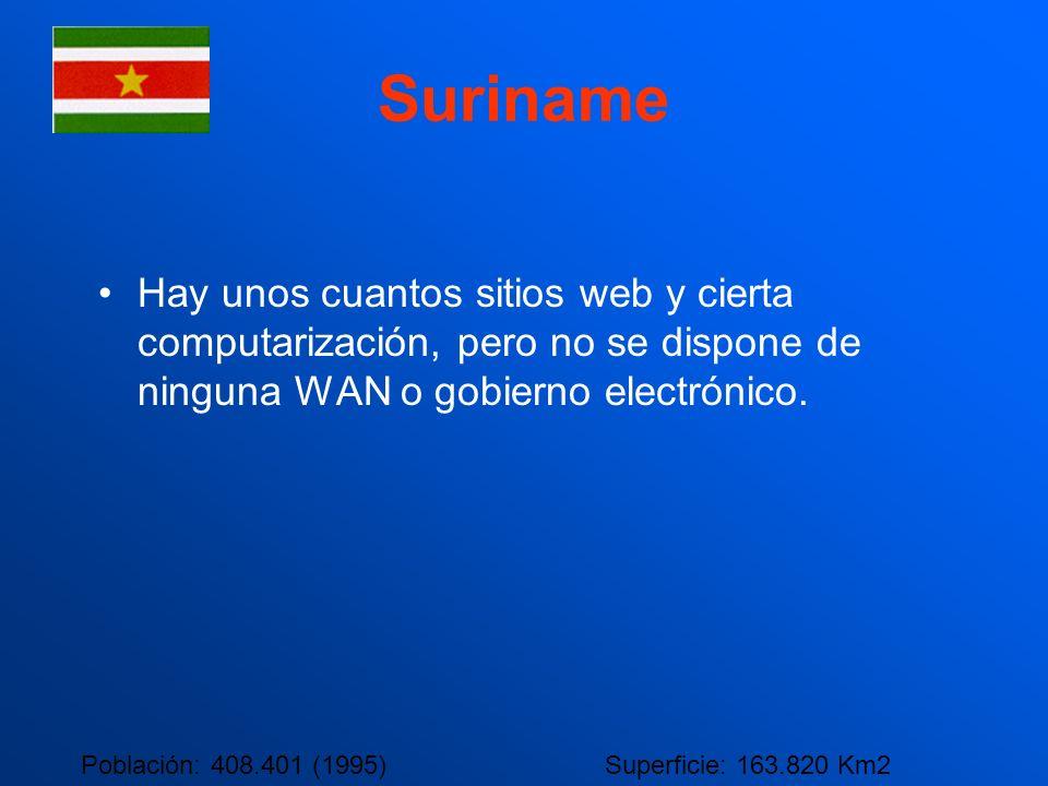 Suriname Hay unos cuantos sitios web y cierta computarización, pero no se dispone de ninguna WAN o gobierno electrónico. Población: 408.401 (1995)Supe
