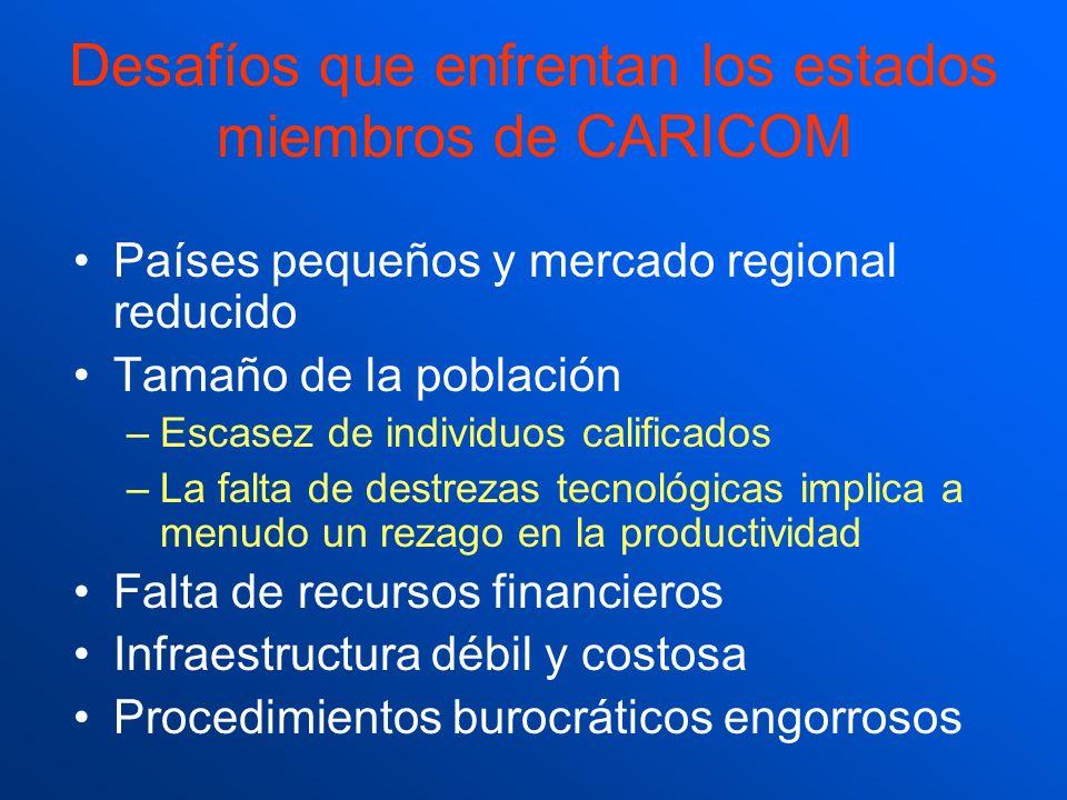 Desafíos que enfrentan los estados miembros de CARICOM Países pequeños y mercado regional reducido Tamaño de la población –Escasez de individuos calif