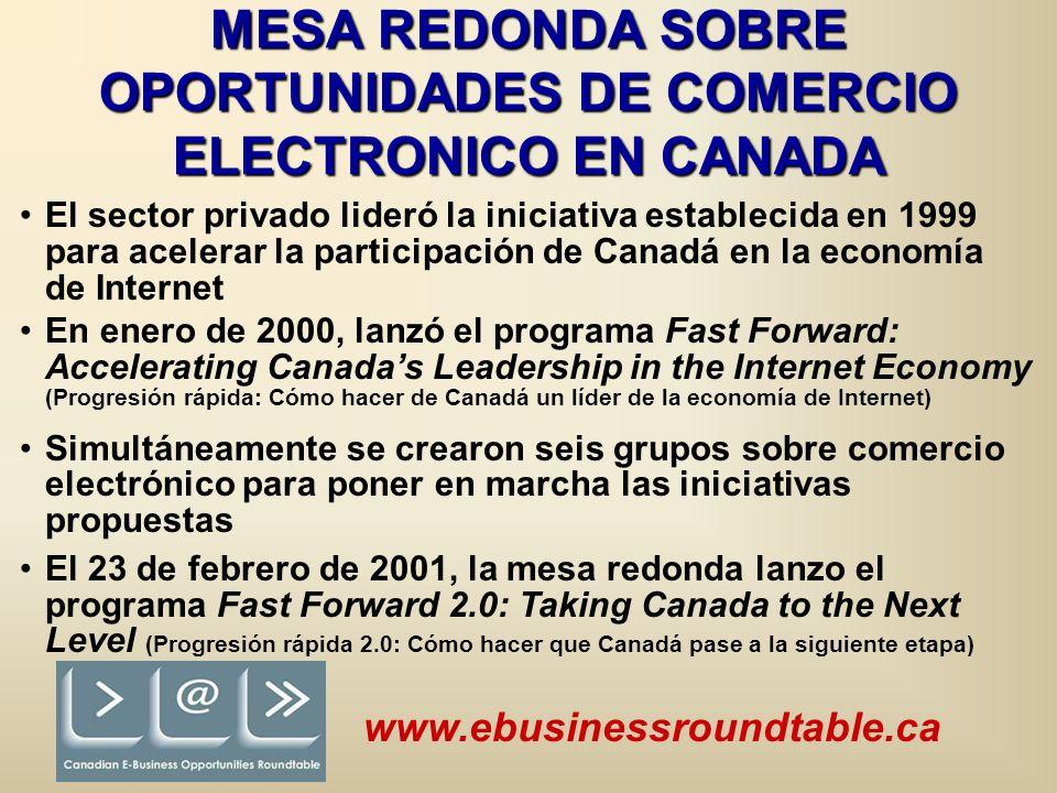 El sector privado lideró la iniciativa establecida en 1999 para acelerar la participación de Canadá en la economía de Internet MESA REDONDA SOBRE OPORTUNIDADES DE COMERCIO ELECTRONICO EN CANADA Simultáneamente se crearon seis grupos sobre comercio electrónico para poner en marcha las iniciativas propuestas El 23 de febrero de 2001, la mesa redonda lanzo el programa Fast Forward 2.0: Taking Canada to the Next Level (Progresión rápida 2.0: Cómo hacer que Canadá pase a la siguiente etapa) En enero de 2000, lanzó el programa Fast Forward: Accelerating Canadas Leadership in the Internet Economy (Progresión rápida: Cómo hacer de Canadá un líder de la economía de Internet) www.ebusinessroundtable.ca