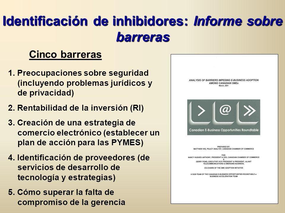 Identificación de inhibidores: Informe sobre barreras 1.