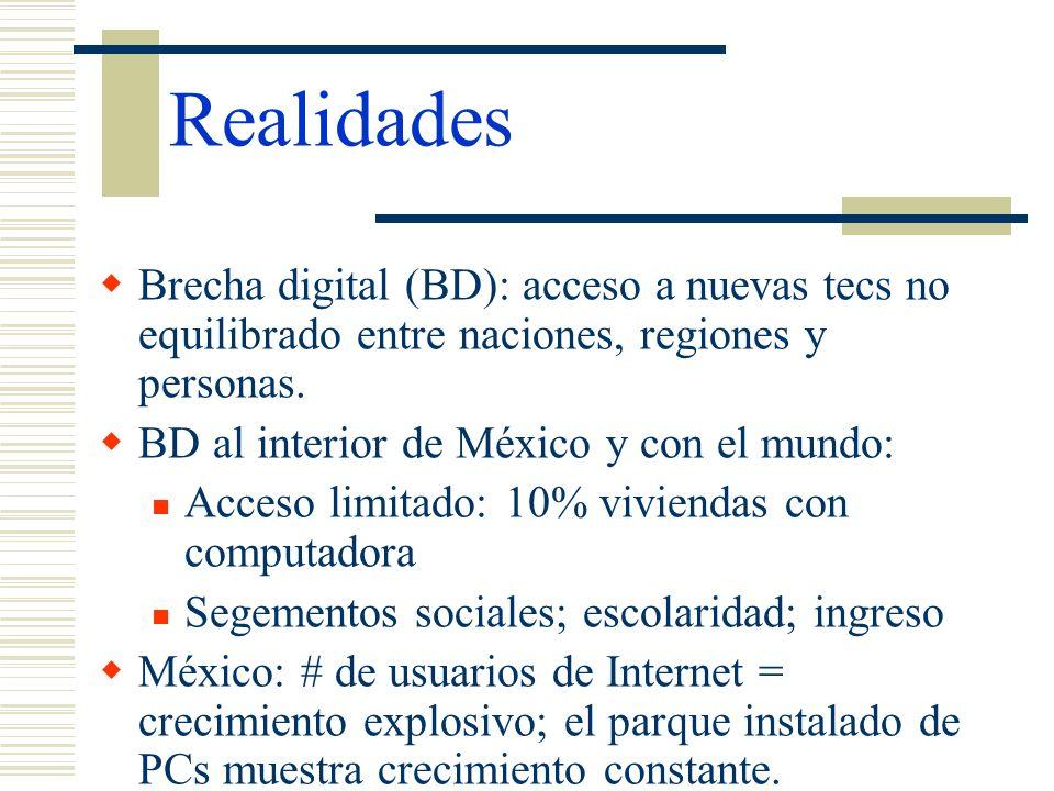 Realidades Brecha digital (BD): acceso a nuevas tecs no equilibrado entre naciones, regiones y personas. BD al interior de México y con el mundo: Acce