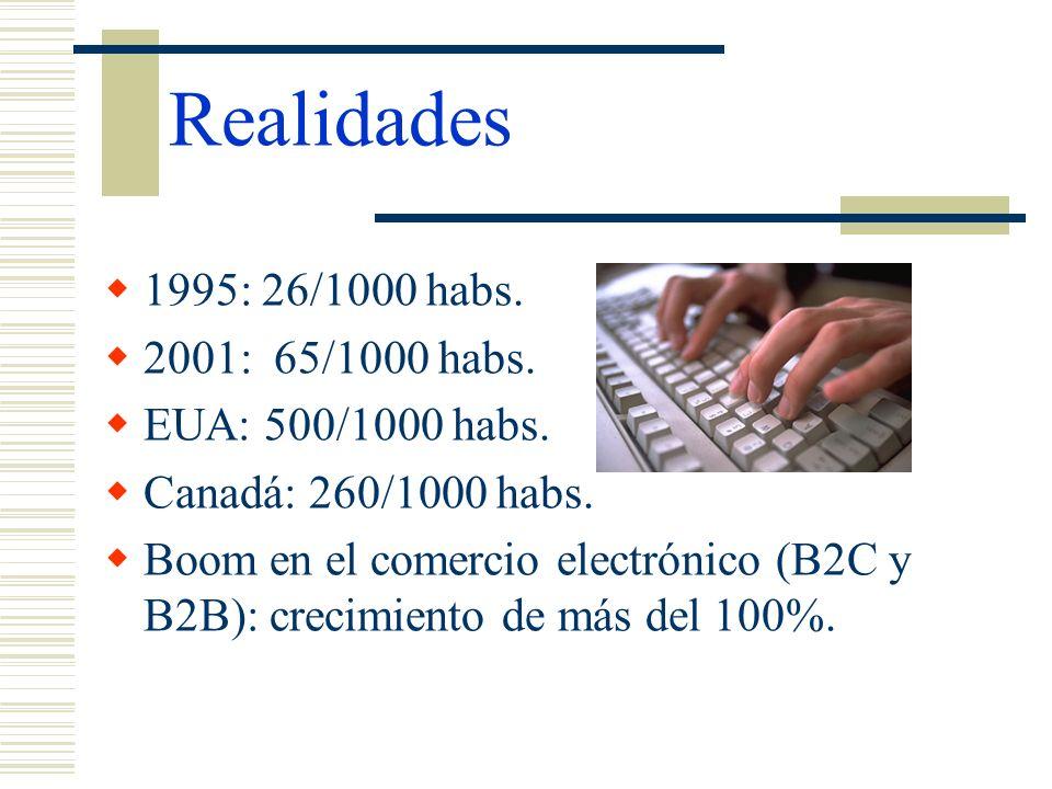 Realidades 1995: 26/1000 habs. 2001: 65/1000 habs. EUA: 500/1000 habs. Canadá: 260/1000 habs. Boom en el comercio electrónico (B2C y B2B): crecimiento