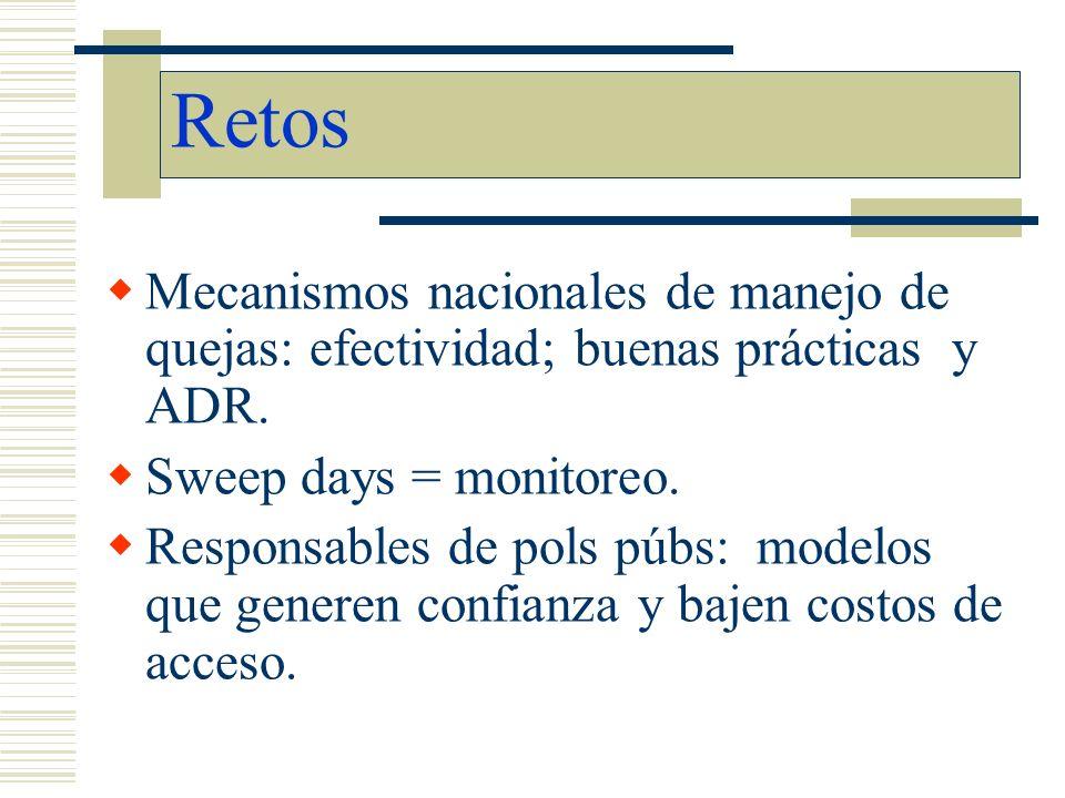 Mecanismos nacionales de manejo de quejas: efectividad; buenas prácticas y ADR. Sweep days = monitoreo. Responsables de pols púbs: modelos que generen