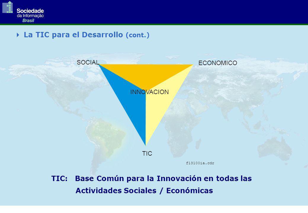 f13100ia.cdr TIC ECONOMICO SOCIAL INNOVACION TIC: Base Común para la Innovación en todas las Actividades Sociales / Económicas La TIC para el Desarrollo (cont.)