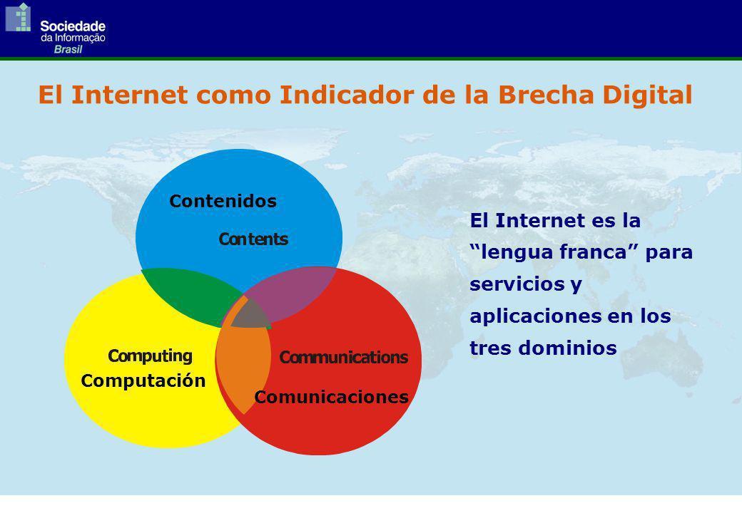 El Internet como Indicador de la Brecha Digital El Internet es la lengua franca para servicios y aplicaciones en los tres dominios Contenidos Computación Comunicaciones