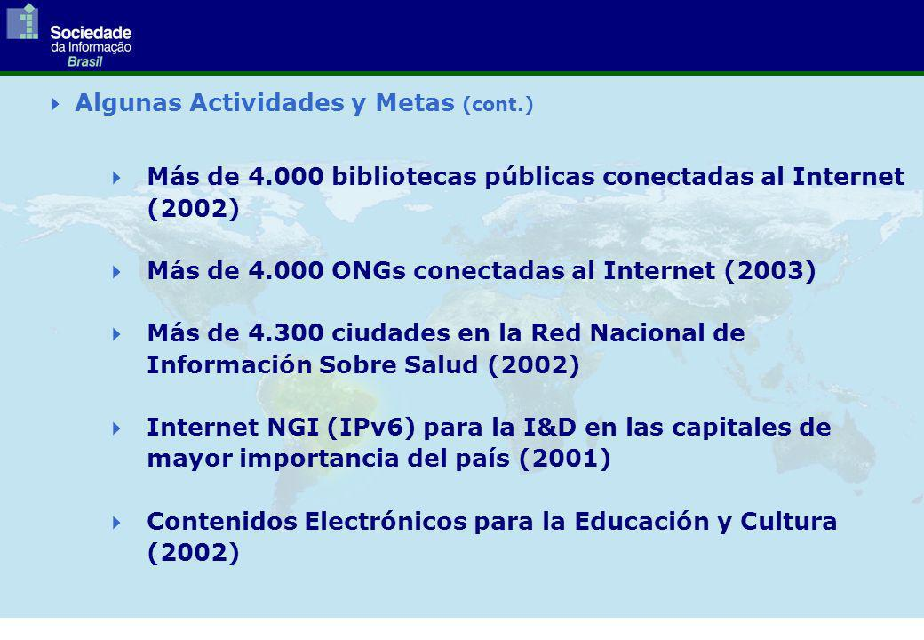 Algunas Actividades y Metas (cont.) Más de 4.000 bibliotecas públicas conectadas al Internet (2002) Más de 4.000 ONGs conectadas al Internet (2003) Más de 4.300 ciudades en la Red Nacional de Información Sobre Salud (2002) Internet NGI (IPv6) para la I&D en las capitales de mayor importancia del país (2001) Contenidos Electrónicos para la Educación y Cultura (2002)