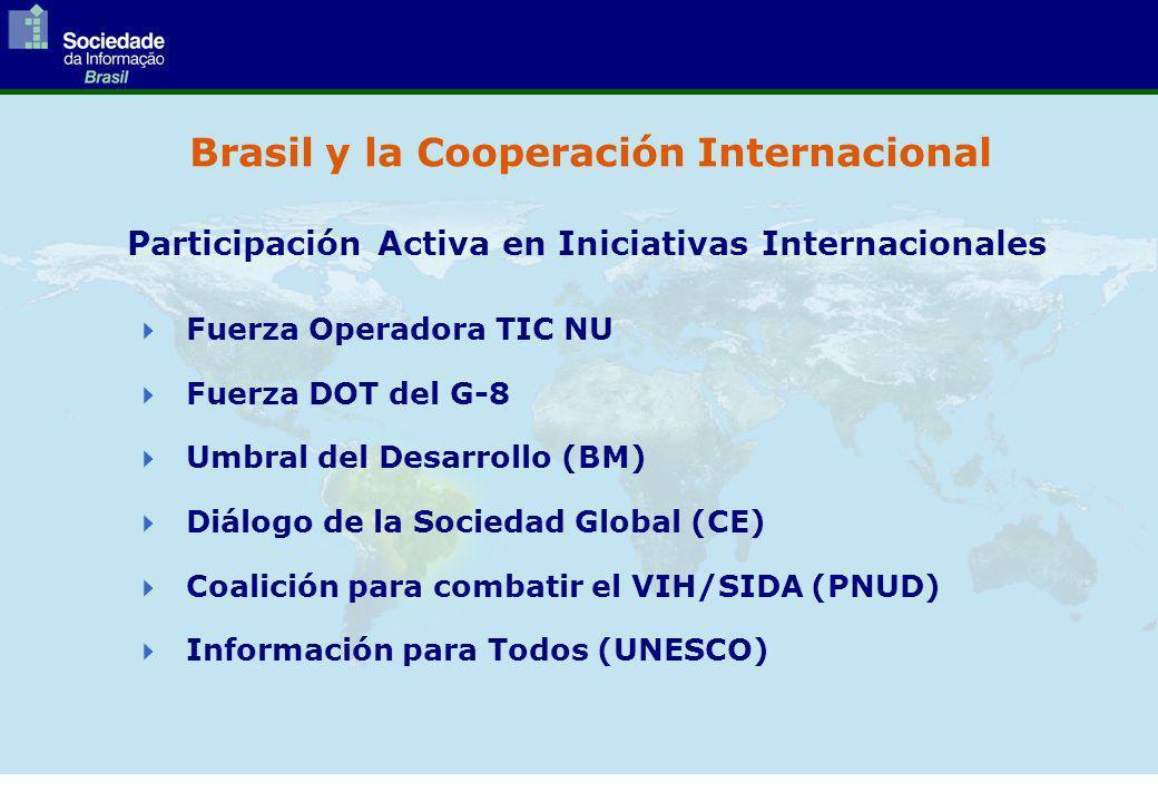 Brasil y la Cooperación Internacional Fuerza Operadora TIC NU Fuerza DOT del G-8 Umbral del Desarrollo (BM) Diálogo de la Sociedad Global (CE) Coalición para combatir el VIH/SIDA (PNUD) Información para Todos (UNESCO) Participación Activa en Iniciativas Internacionales