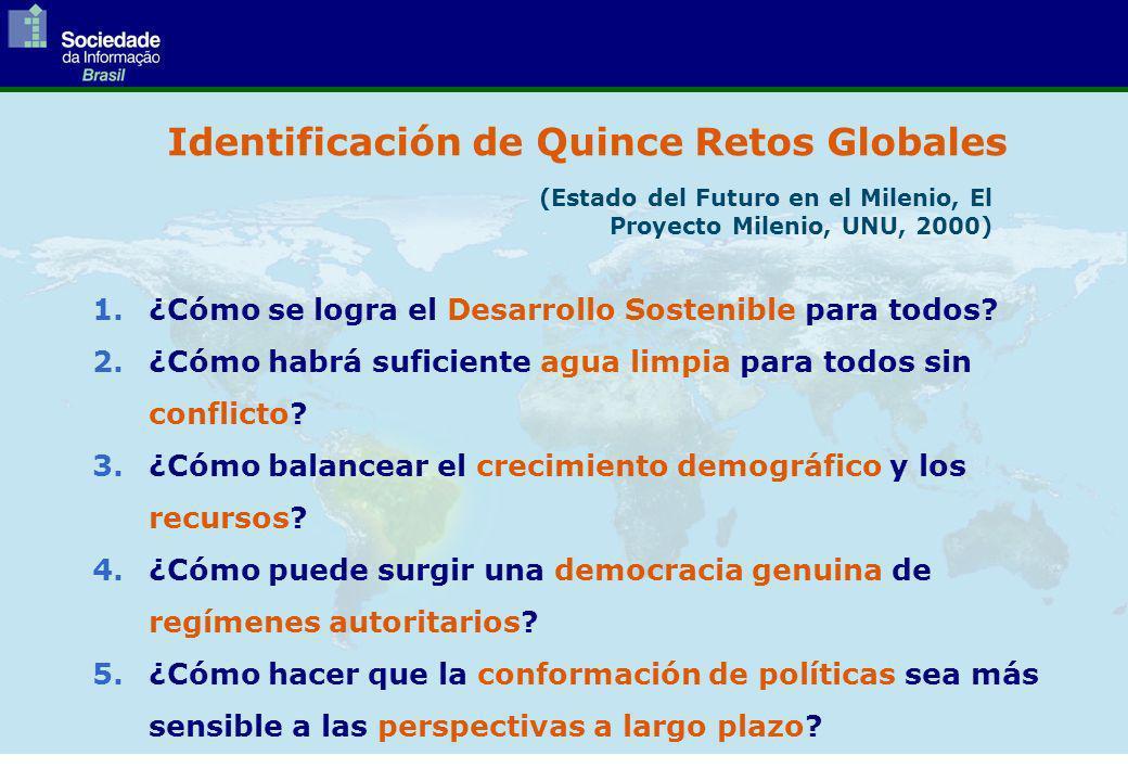 Identificación de Quince Retos Globales (Estado del Futuro en el Milenio, El Proyecto Milenio, UNU, 2000) 1.¿Cómo se logra el Desarrollo Sostenible para todos.