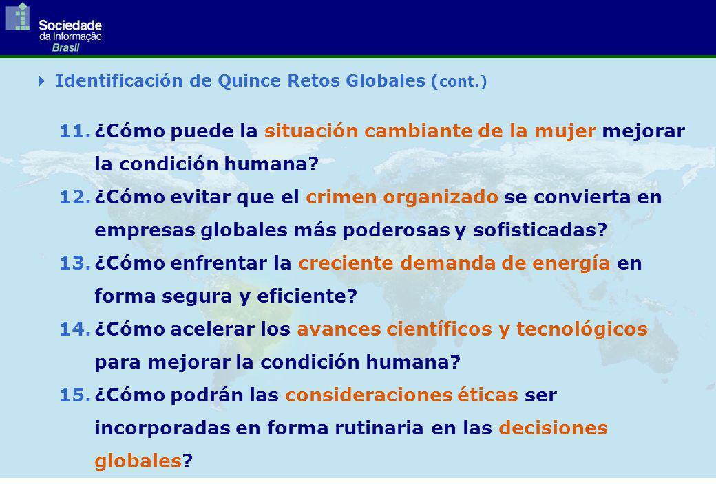 Identificación de Quince Retos Globales ( cont.) 11.¿Cómo puede la situación cambiante de la mujer mejorar la condición humana.