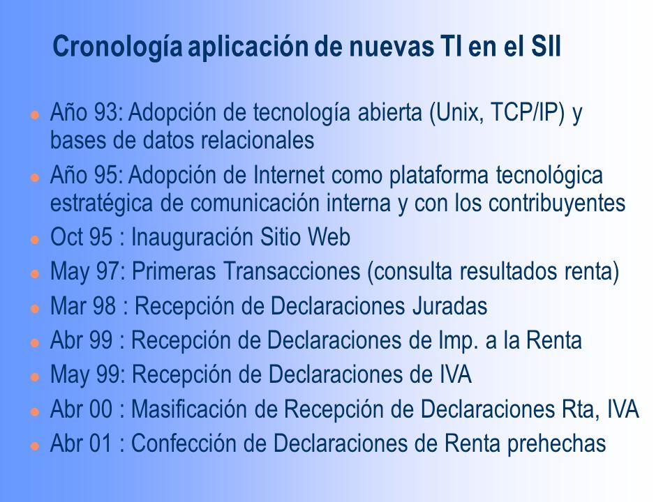l Año 93: Adopción de tecnología abierta (Unix, TCP/IP) y bases de datos relacionales l Año 95: Adopción de Internet como plataforma tecnológica estratégica de comunicación interna y con los contribuyentes l Oct 95 : Inauguración Sitio Web l May 97: Primeras Transacciones (consulta resultados renta) l Mar 98 : Recepción de Declaraciones Juradas l Abr 99 : Recepción de Declaraciones de Imp.