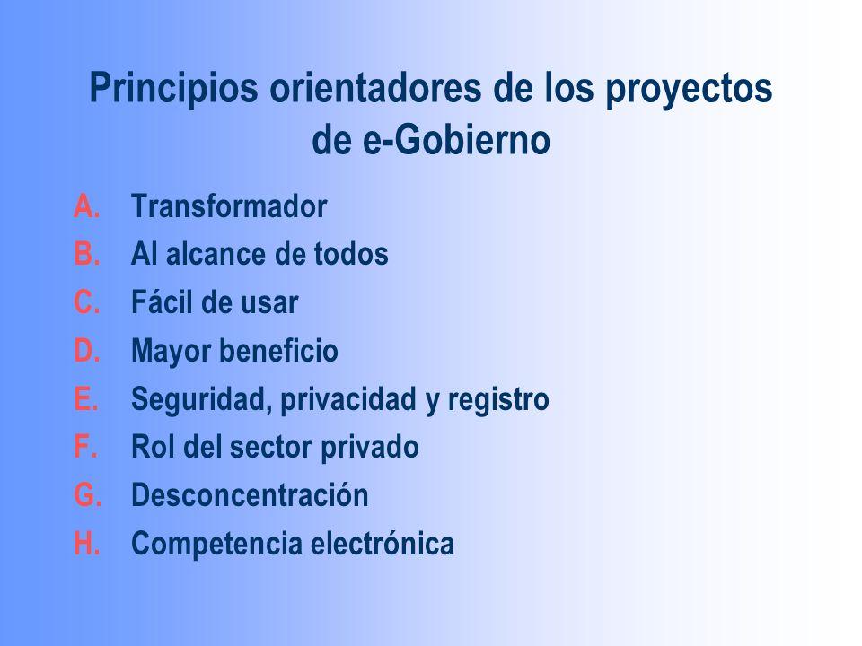 Principios orientadores de los proyectos de e-Gobierno A.Transformador B.Al alcance de todos C.Fácil de usar D.Mayor beneficio E.Seguridad, privacidad y registro F.Rol del sector privado G.Desconcentración H.Competencia electrónica