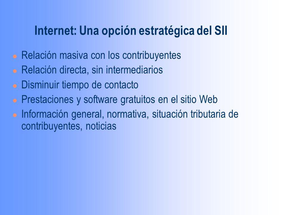 INTERNET: Algunas Cifras 1999-2001
