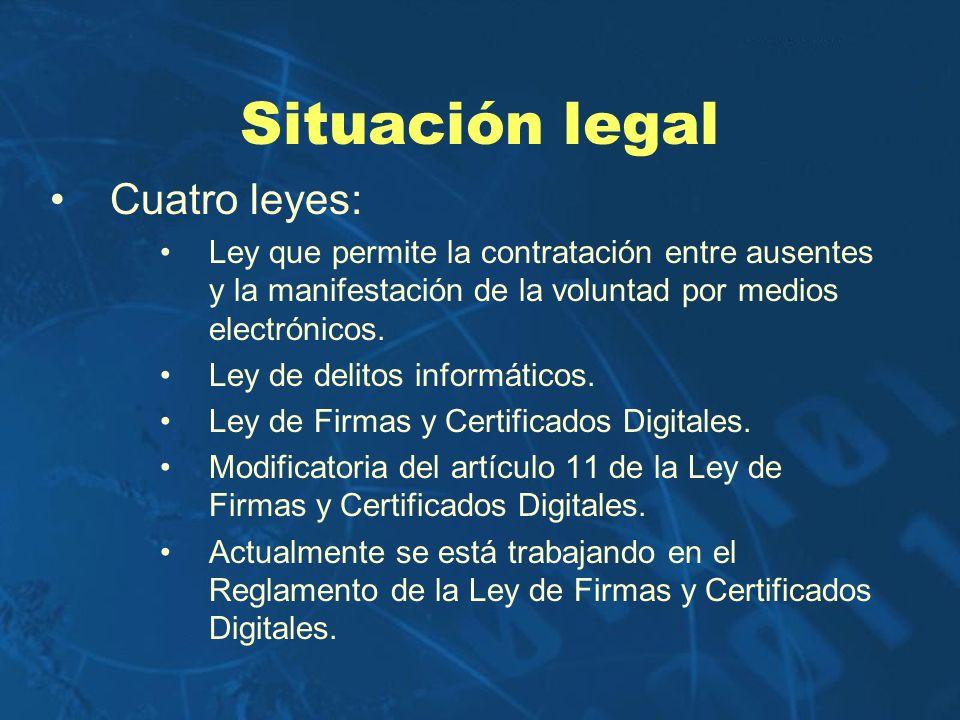 Situación legal Cuatro leyes: Ley que permite la contratación entre ausentes y la manifestación de la voluntad por medios electrónicos. Ley de delitos
