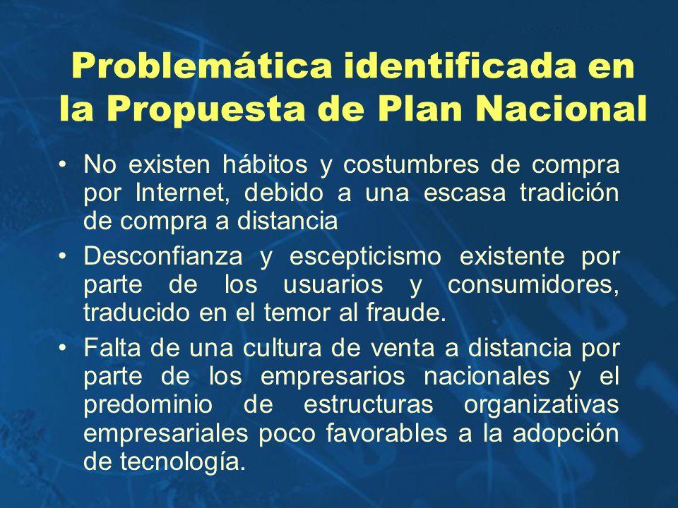 Problemática identificada en la Propuesta de Plan Nacional No existen hábitos y costumbres de compra por Internet, debido a una escasa tradición de co