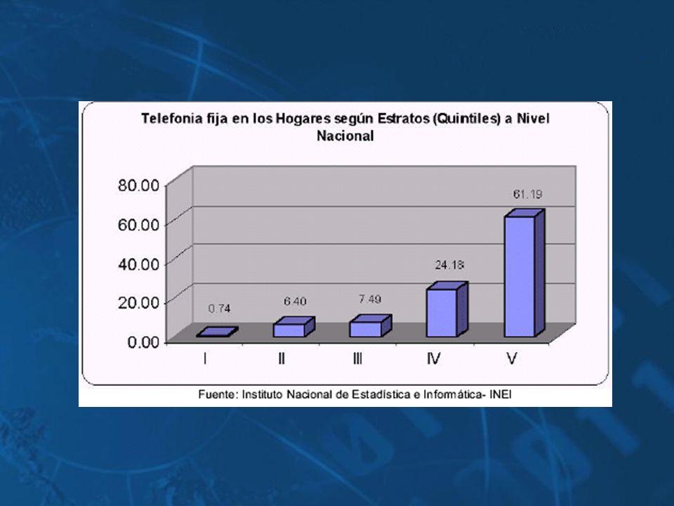 Educación: Plan Huascarán Constituye el inicio de una gran cruzada nacional por masificar el uso del Internet y de las tecnologías informáticas en todo el país, buscando beneficiar en el lapso de 3 años, a 2 millones 110 mil alumnos de los niveles de primaria y secundaria.