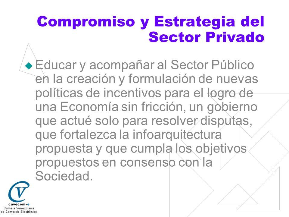 Compromiso y Estrategia del Sector Privado Educar y acompañar al Sector Público en la creación y formulación de nuevas políticas de incentivos para el