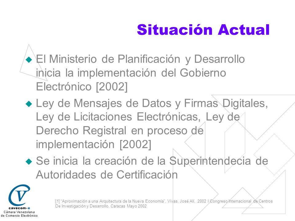 Situación Actual El Ministerio de Planificación y Desarrollo inicia la implementación del Gobierno Electrónico [2002] Ley de Mensajes de Datos y Firma
