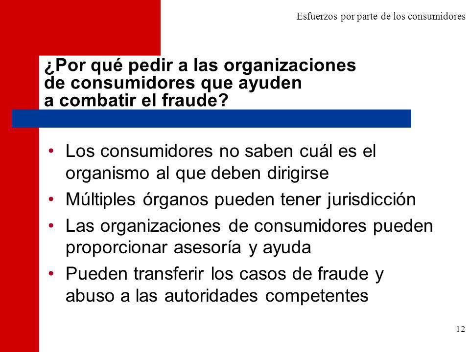 12 ¿Por qué pedir a las organizaciones de consumidores que ayuden a combatir el fraude.