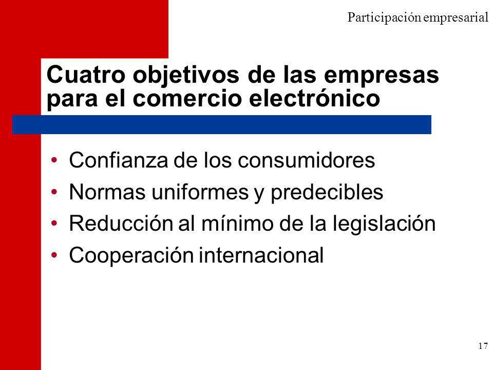17 Cuatro objetivos de las empresas para el comercio electrónico Confianza de los consumidores Normas uniformes y predecibles Reducción al mínimo de la legislación Cooperación internacional Participación empresarial